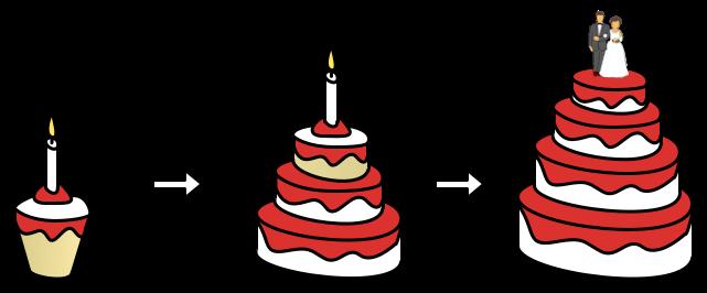 cupcake principe lean startup