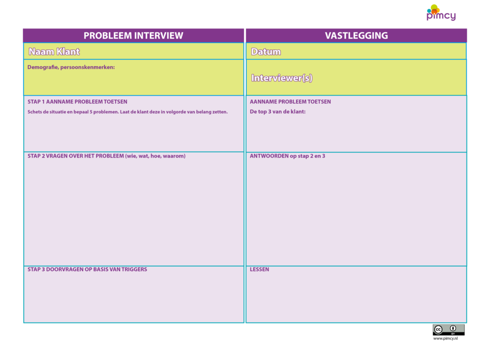 probleem interview card