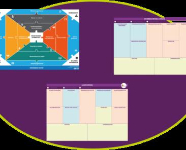 business model canvas, lean canvas, strategie schets vergeleken