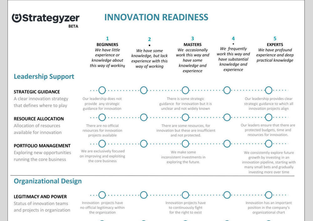 innovation readiness